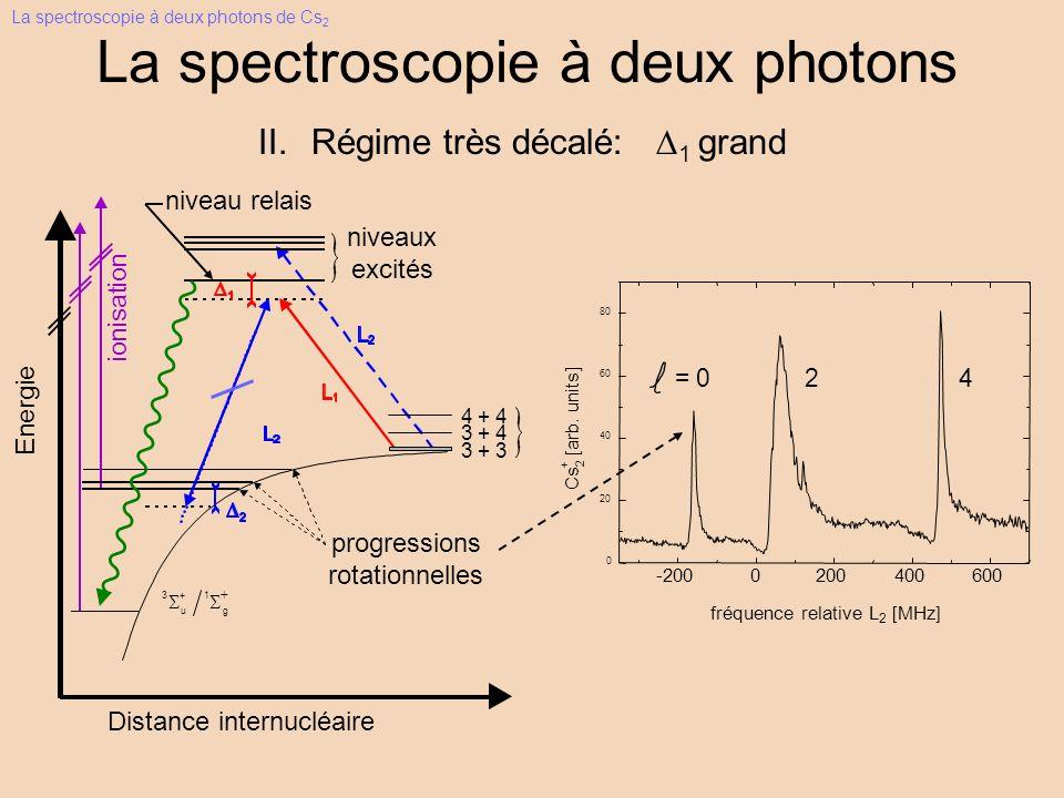 La spectroscopie à deux photons