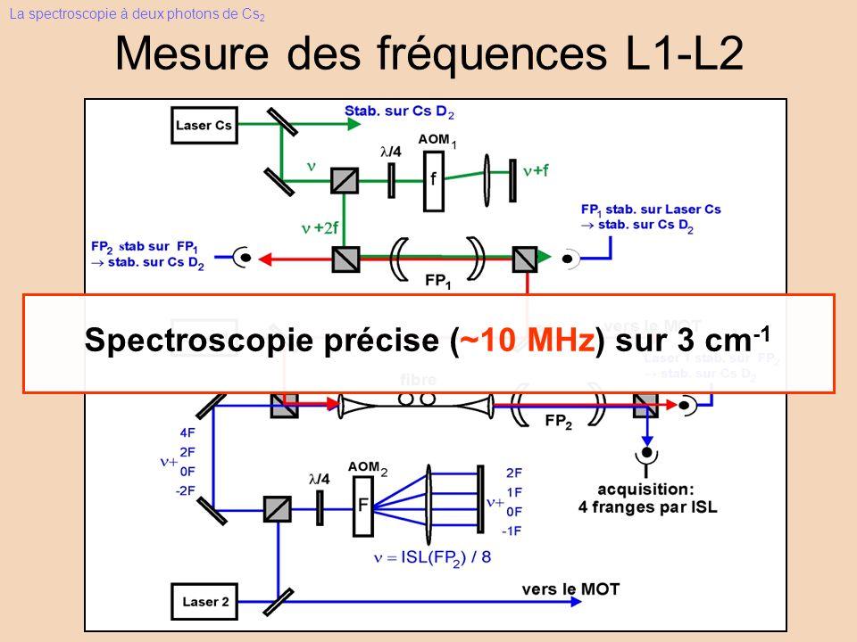 Mesure des fréquences L1-L2