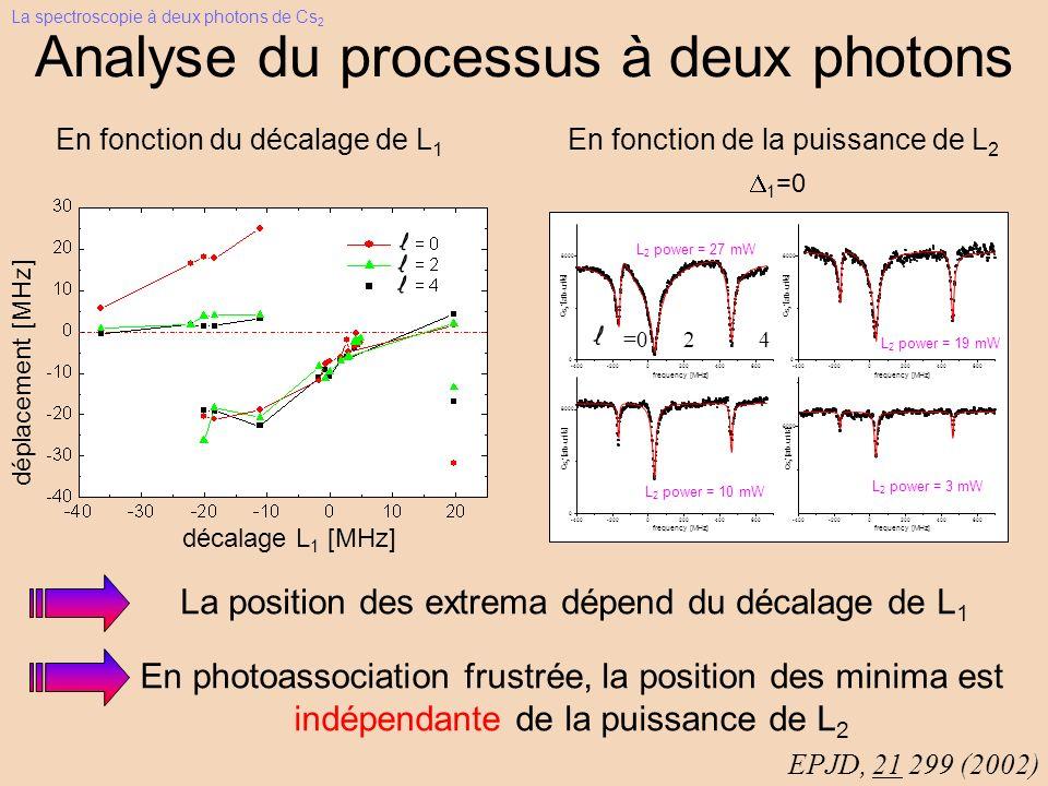 Analyse du processus à deux photons