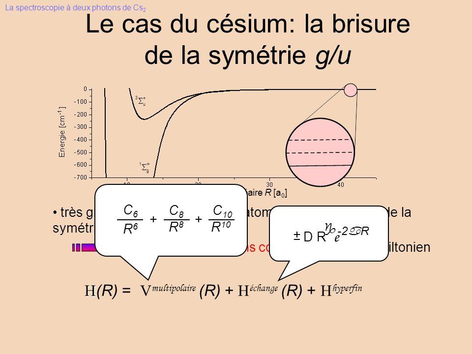 Le cas du césium: la brisure de la symétrie g/u