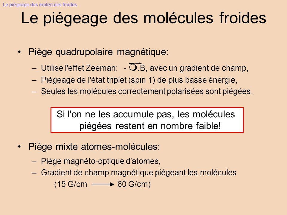 Le piégeage des molécules froides