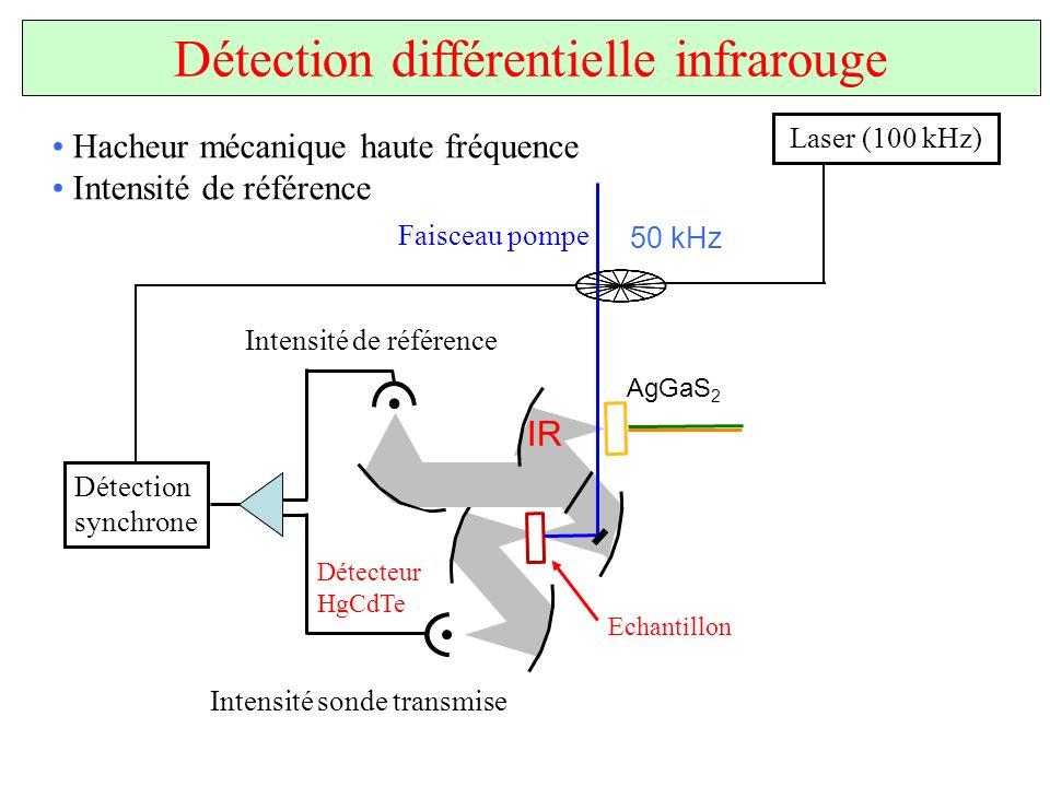 Détection différentielle infrarouge