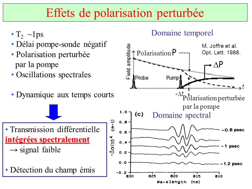 Effets de polarisation perturbée