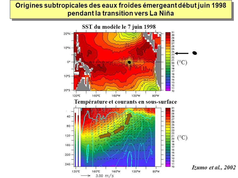 Origines subtropicales des eaux froides émergeant début juin 1998 pendant la transition vers La Niña