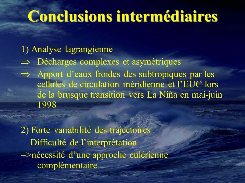 Conclusions intermédiaires
