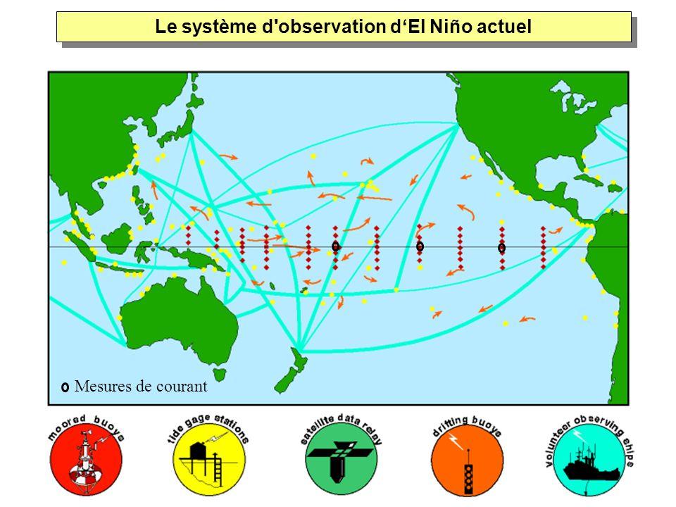 Le système d observation d'El Niño actuel