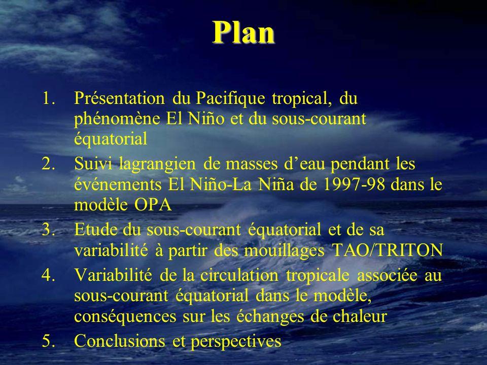 Plan Présentation du Pacifique tropical, du phénomène El Niño et du sous-courant équatorial.