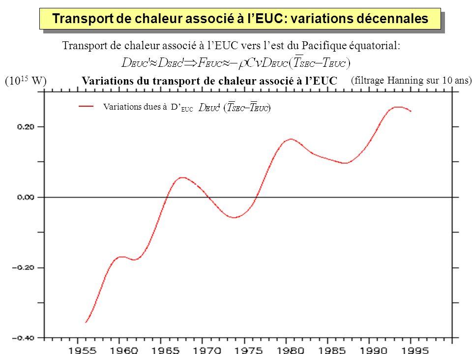 Transport de chaleur associé à l'EUC: variations décennales