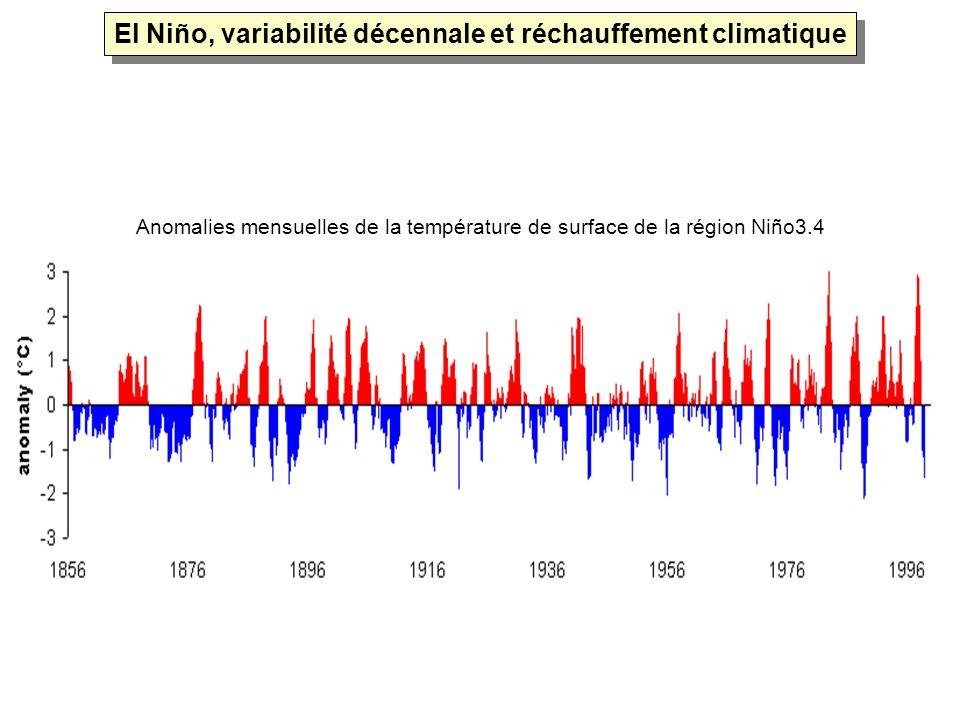 El Niño, variabilité décennale et réchauffement climatique