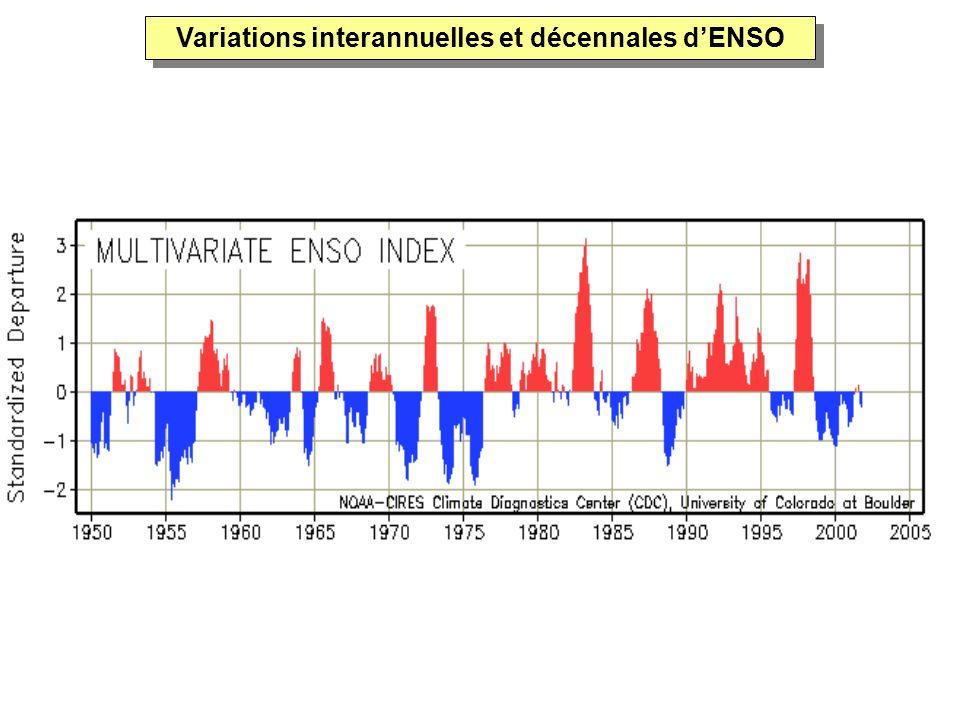 Variations interannuelles et décennales d'ENSO