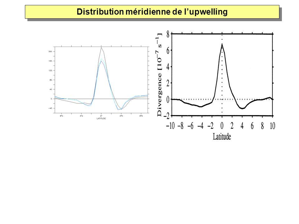 Distribution méridienne de l'upwelling