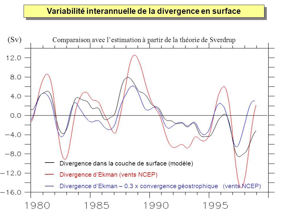Variabilité interannuelle de la divergence en surface