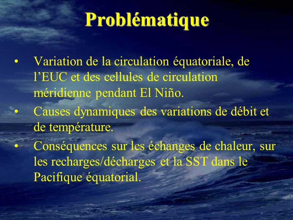 Problématique Variation de la circulation équatoriale, de l'EUC et des cellules de circulation méridienne pendant El Niño.