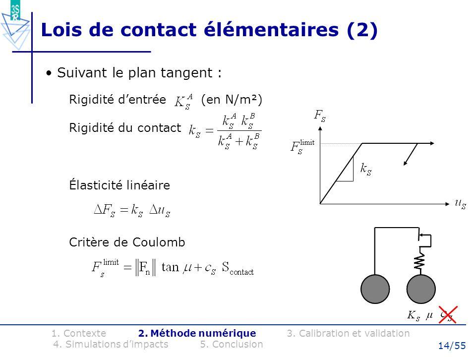 Lois de contact élémentaires (2)