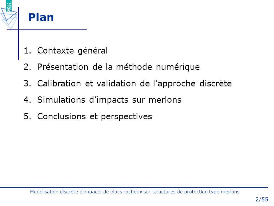Plan Contexte général Présentation de la méthode numérique