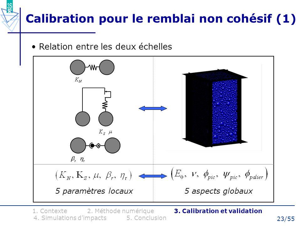 Calibration pour le remblai non cohésif (1)