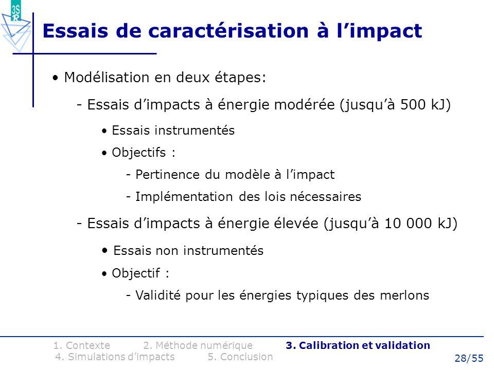 Essais de caractérisation à l'impact