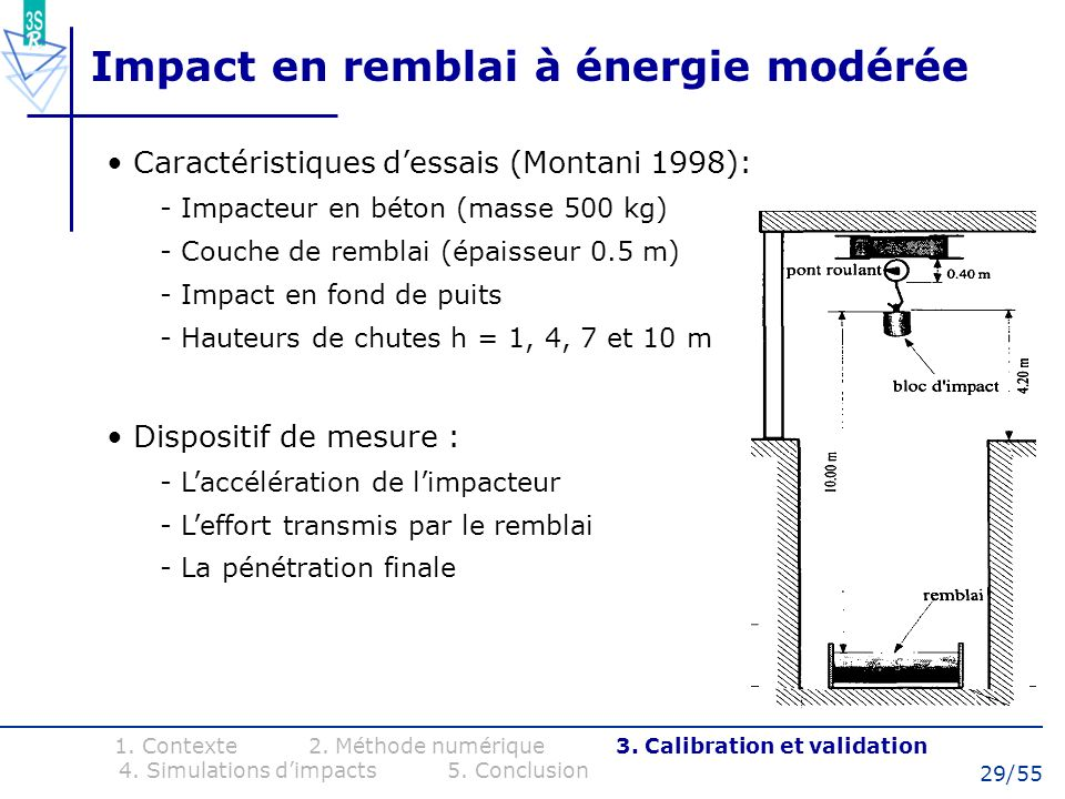 Impact en remblai à énergie modérée