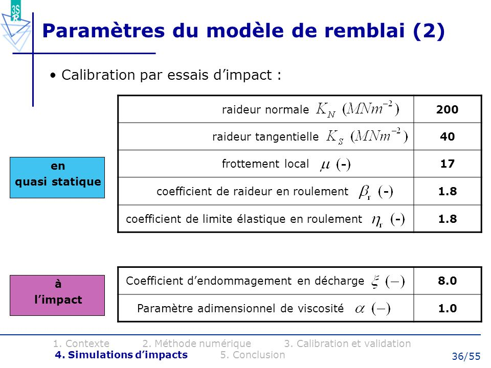 Paramètres du modèle de remblai (2)