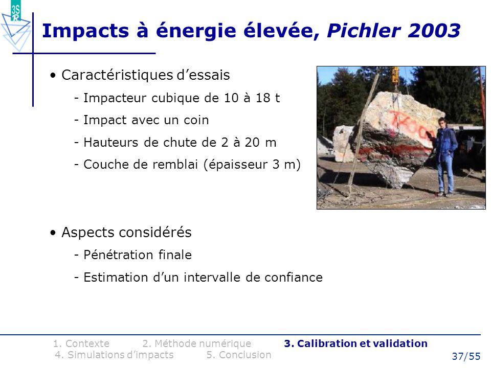 Impacts à énergie élevée, Pichler 2003