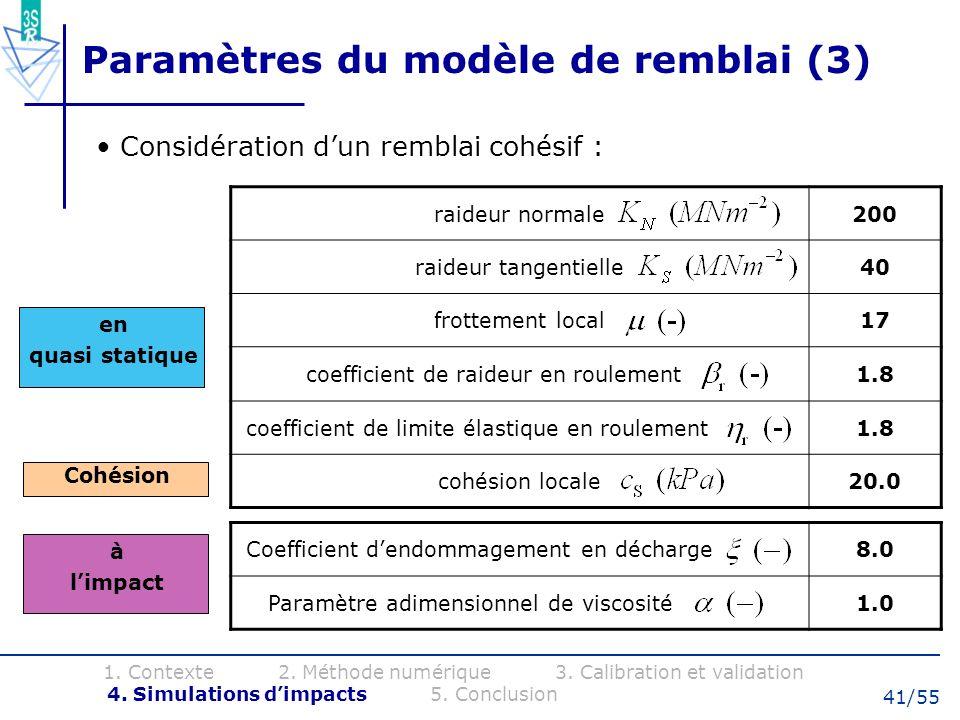 Paramètres du modèle de remblai (3)