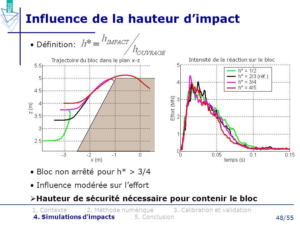 Influence de la hauteur d'impact