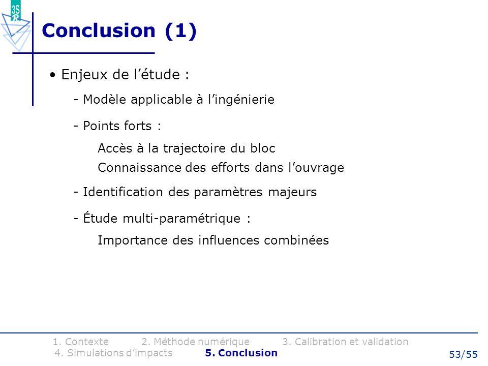 Conclusion (1) Enjeux de l'étude : Modèle applicable à l'ingénierie