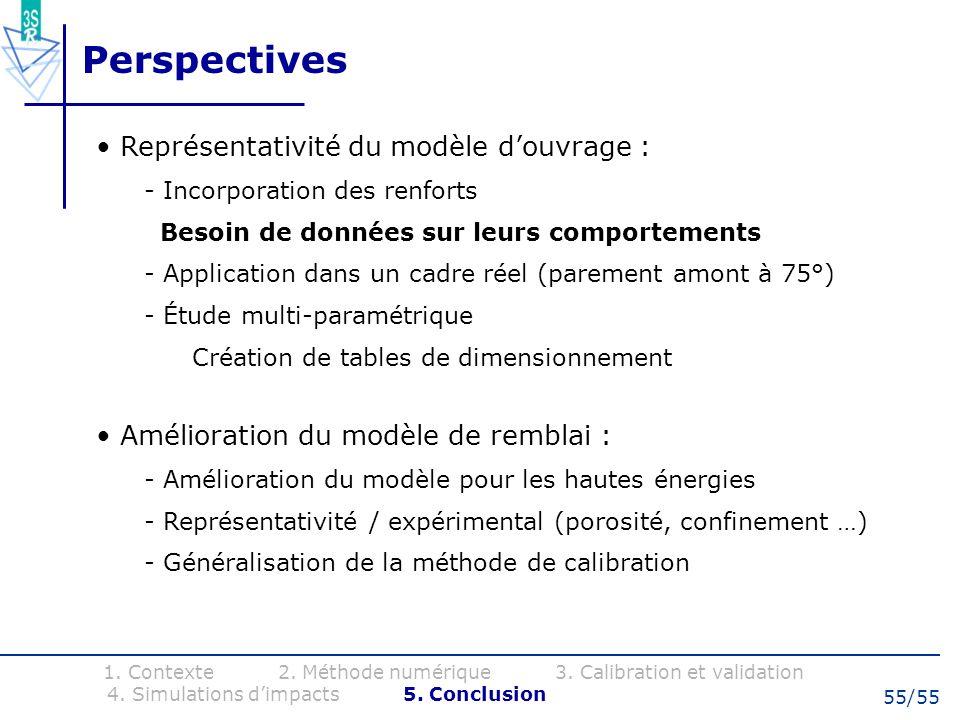Perspectives Représentativité du modèle d'ouvrage :