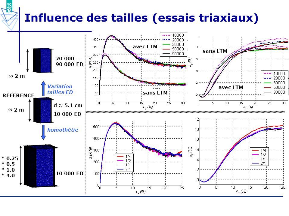 Influence des tailles (essais triaxiaux)