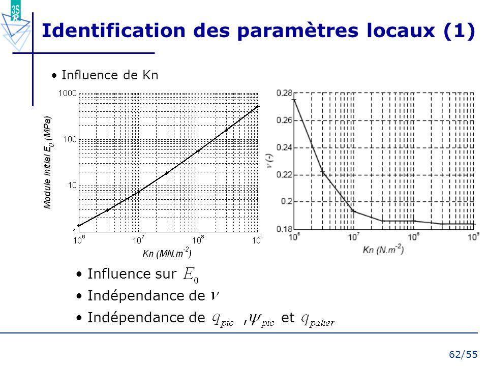 Identification des paramètres locaux (1)