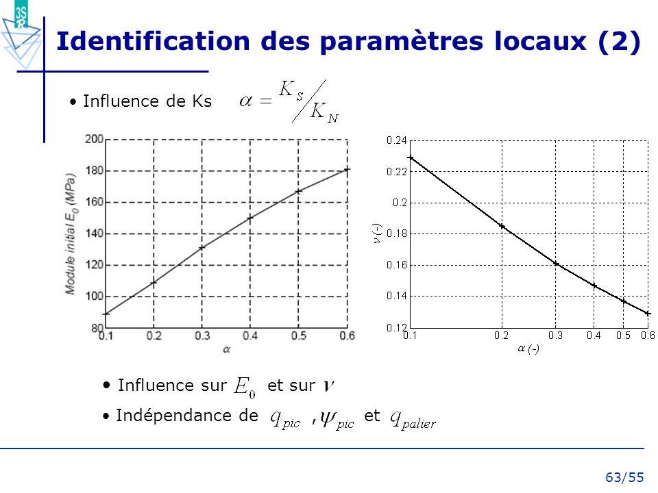 Identification des paramètres locaux (2)