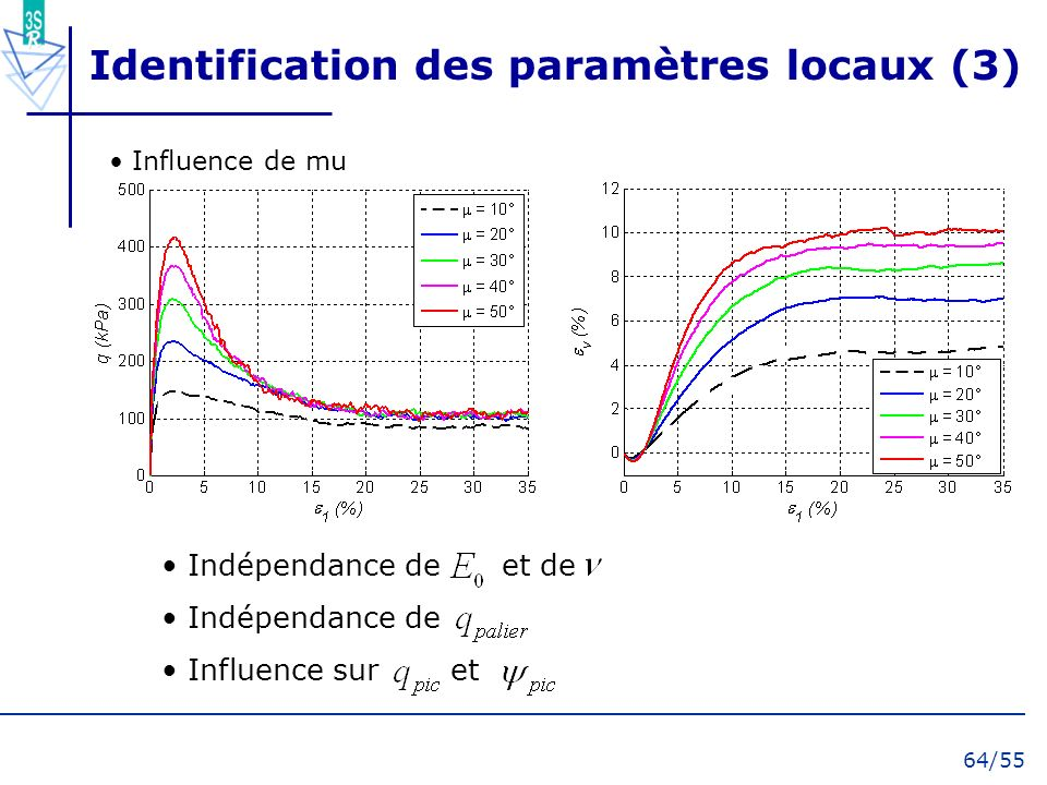 Identification des paramètres locaux (3)
