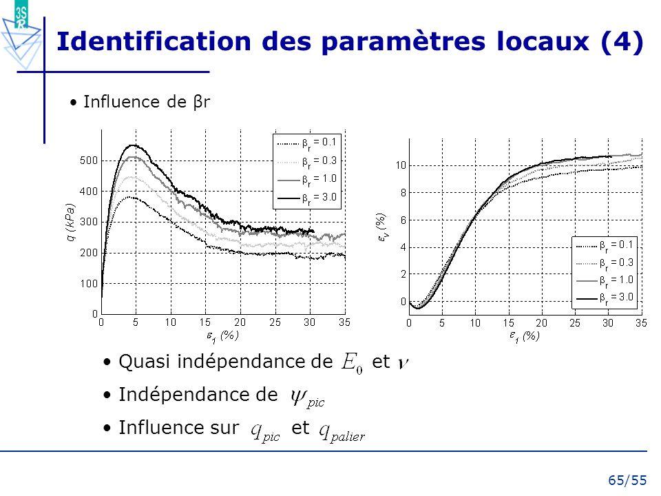 Identification des paramètres locaux (4)