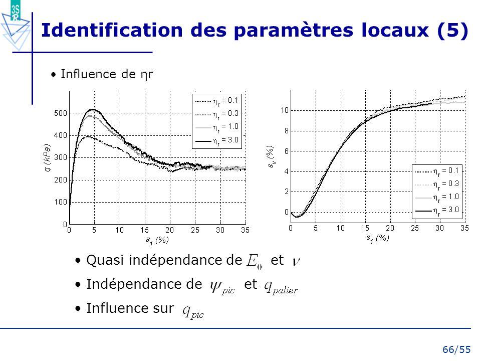 Identification des paramètres locaux (5)