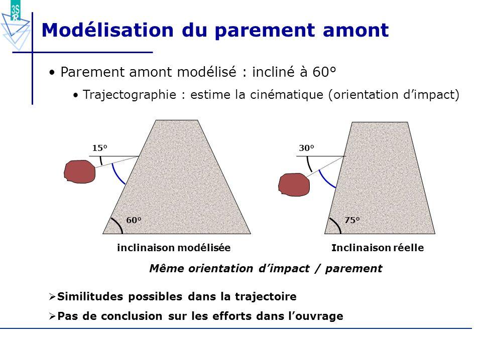 Modélisation du parement amont