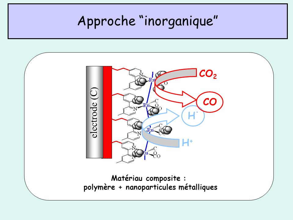 polymère + nanoparticules métalliques