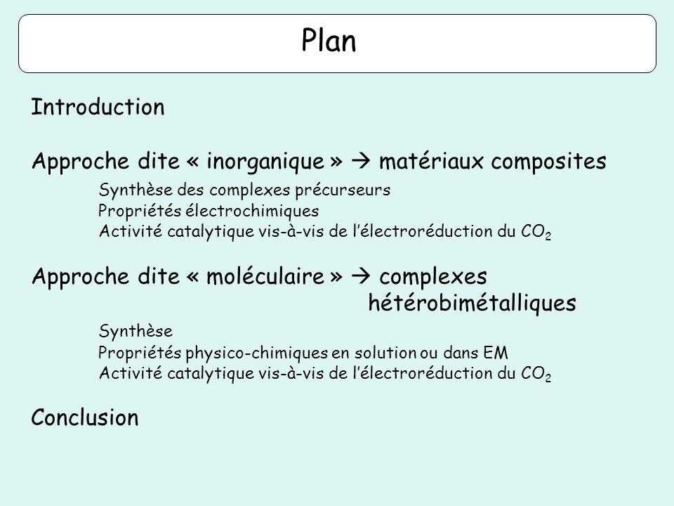 Plan Introduction Approche dite « inorganique »  matériaux composites