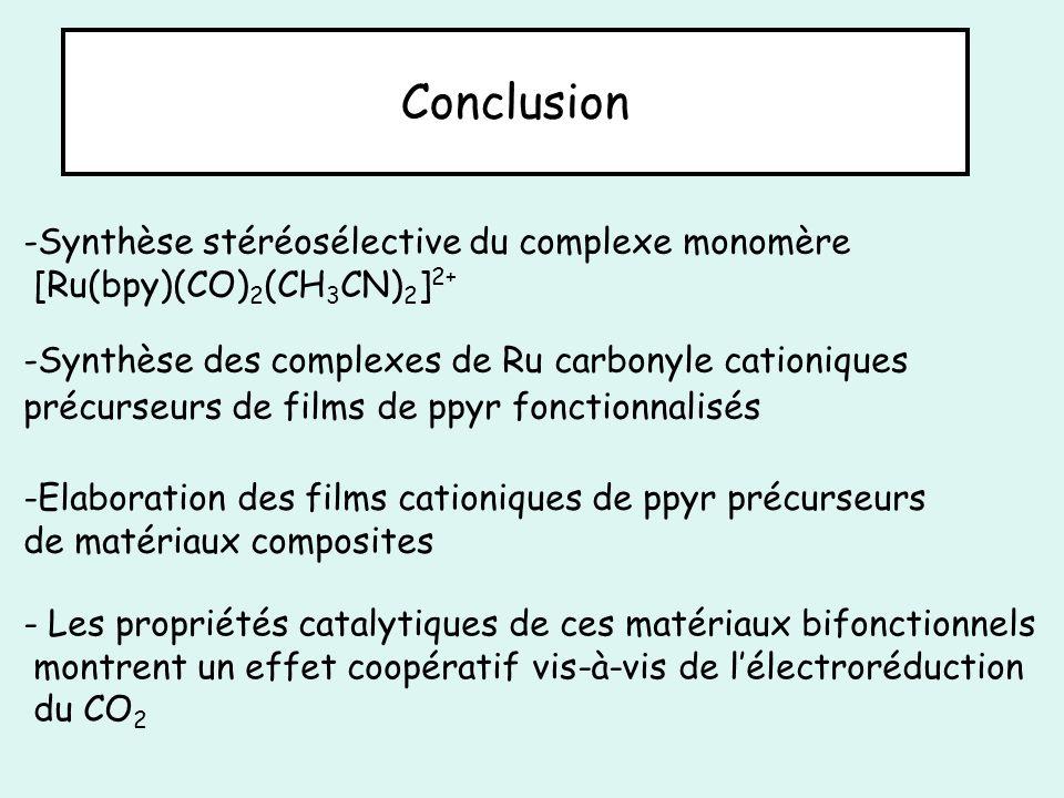 Conclusion Synthèse stéréosélective du complexe monomère