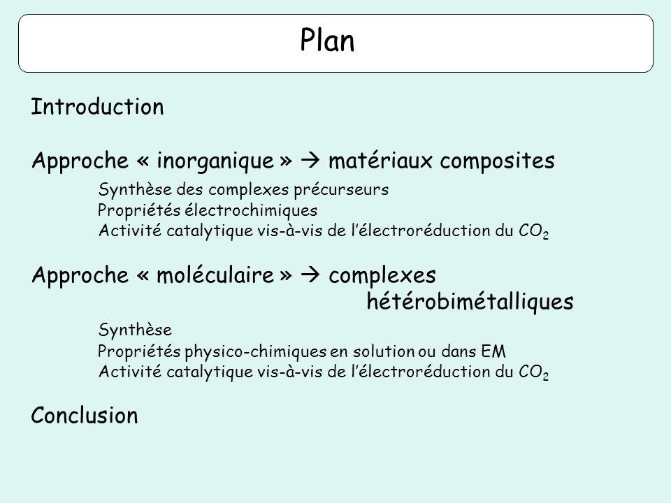 Plan Introduction Approche « inorganique »  matériaux composites