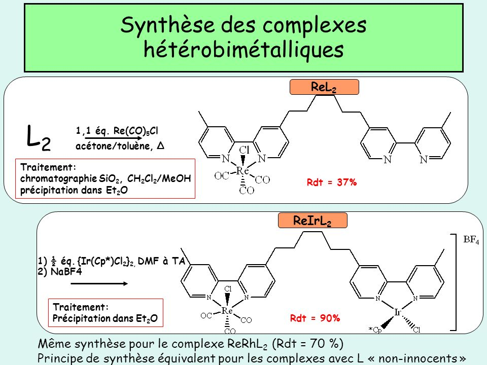 Synthèse des complexes hétérobimétalliques