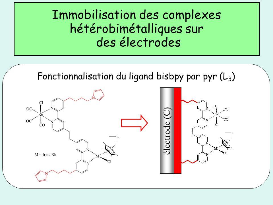 Immobilisation des complexes hétérobimétalliques sur des électrodes