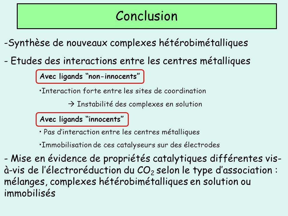 Conclusion Synthèse de nouveaux complexes hétérobimétalliques