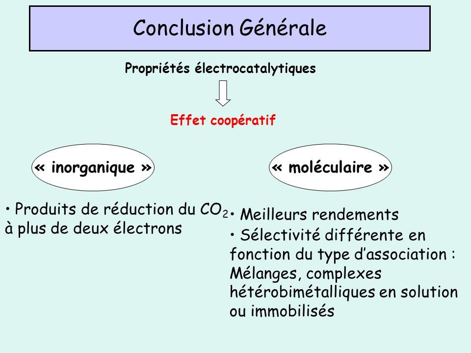 Conclusion Générale « inorganique » « moléculaire »