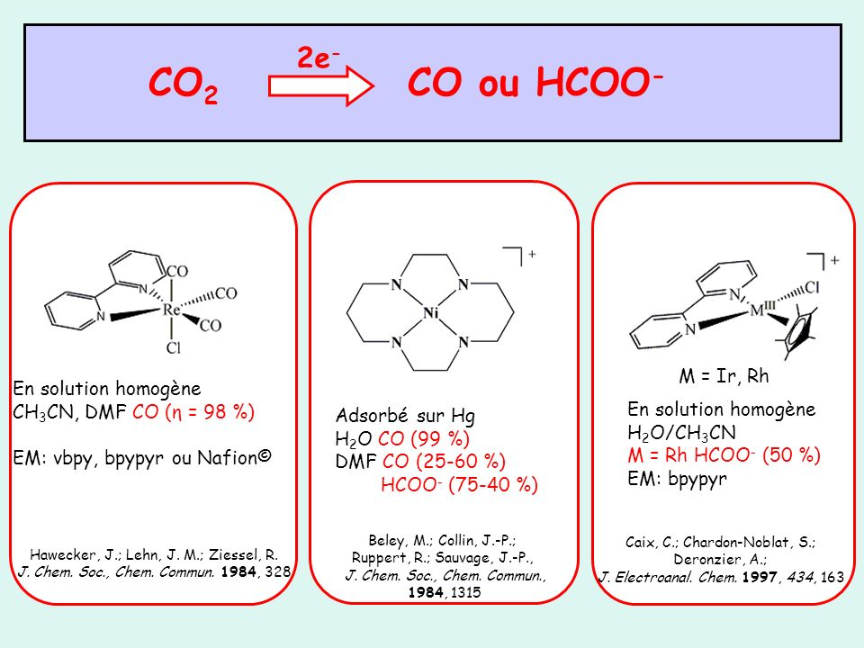 CO2 CO ou HCOO- 2e- M = Ir, Rh En solution homogène