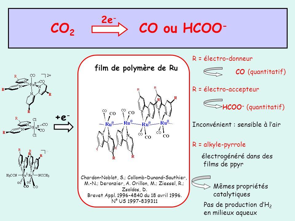 CO2 CO ou HCOO- 2e- +e- film de polymère de Ru R = électro-donneur