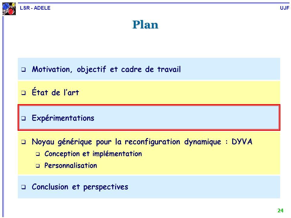 Plan Motivation, objectif et cadre de travail État de l'art