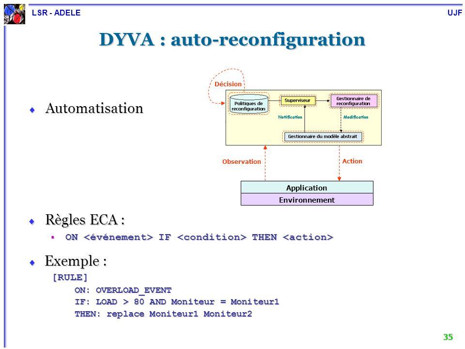 DYVA : auto-reconfiguration