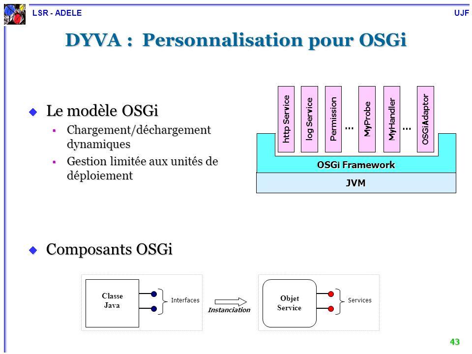 DYVA : Personnalisation pour OSGi
