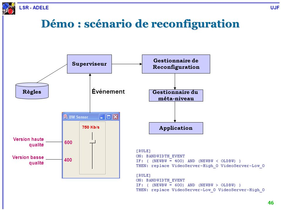 Démo : scénario de reconfiguration