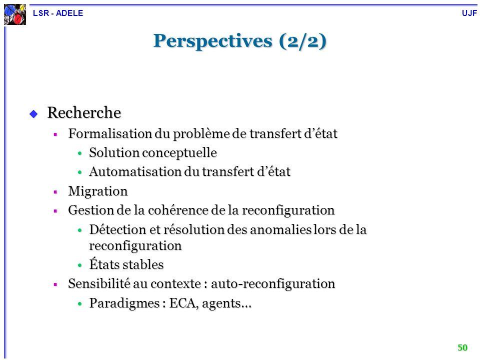 Perspectives (2/2) Recherche